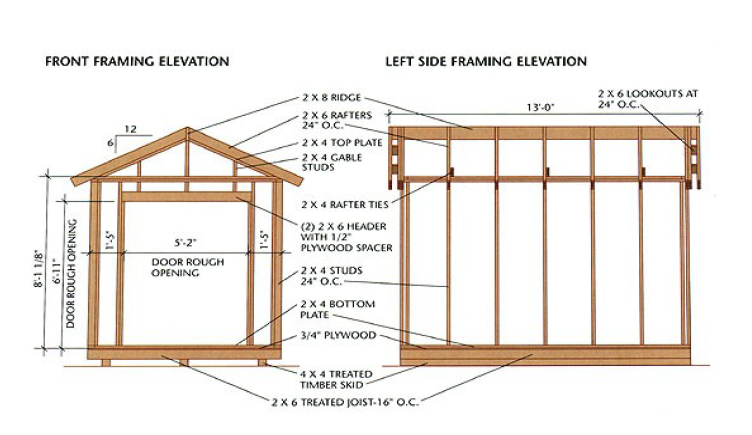 Free 8 12 gable roof shed plan diy woodworking plans for 10x8 shed floor plans