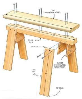How to Build Small Saw Ponies
